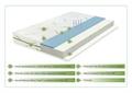 Saltea Green Future Cool Bamboo12+3 cm Memory, Anatomica, Ortopedica 160x190 cm