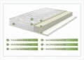 Saltea Aloe Vera 14+2 Memory, husa cu fibre de bambus cu efect antimicrobian, Super Ortopedica, aerisire 3D Free Air, 80 x 200 cm
