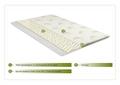Topper saltea Confort Eucalyptus, Green Future, 180x200 cm