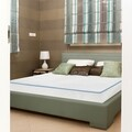Saltea Green Future Super Ortopedica Bleu Ciel 180 x 200 cm